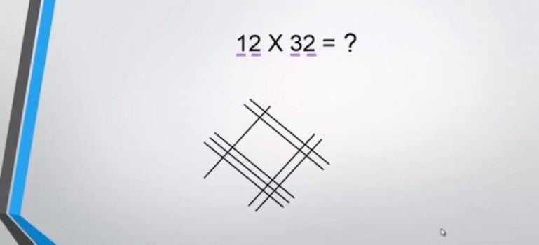 El mejor truco para multiplicar