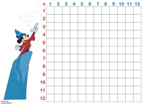 Aprende a multiplicar con los personajes Disney