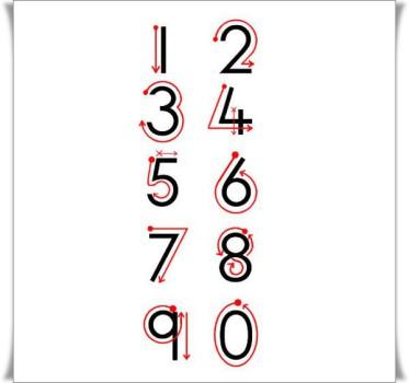 Aprender a escribir los números