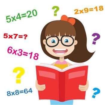 Tablas de Multiplicar. Aprende las tablas de multiplicar de forma fácil.