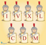 Números romanos, apréndelos de forma fácil