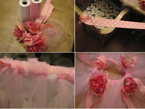 752ac7162 Cómo hacer un tutú | Pequeocio.com