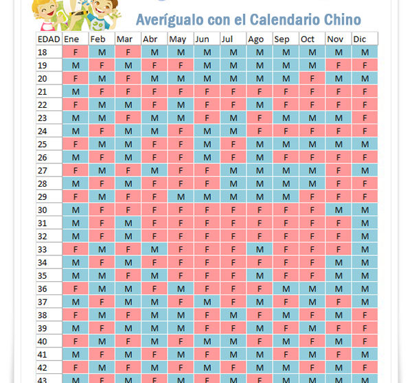 Calendario Chino Embarazo Real.Calendario Chino O Como Saber Si Es Nino O Nina