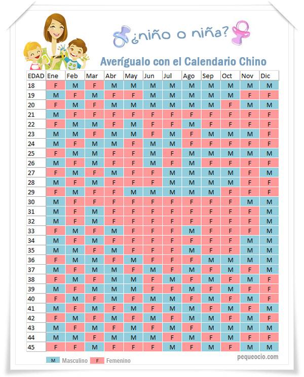Tabla china de la concepción | Preconcepción | Babysitio