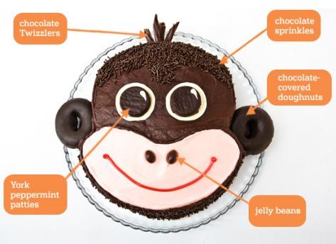 Monkey Cake Design Easy : ?61 tartas de cumpleanos paso a paso! - Pequeocio