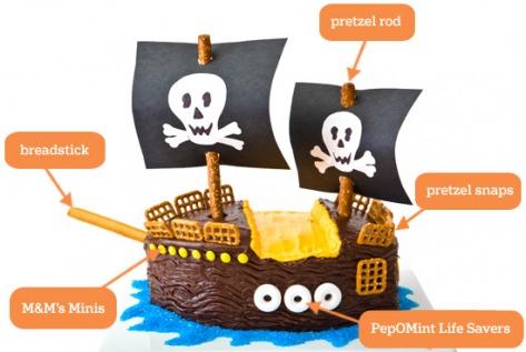 tarta fiesta pirata