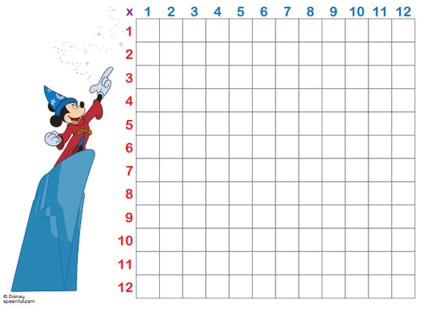 Aprende a multiplicar con los personajes Disney | Pequeocio.com