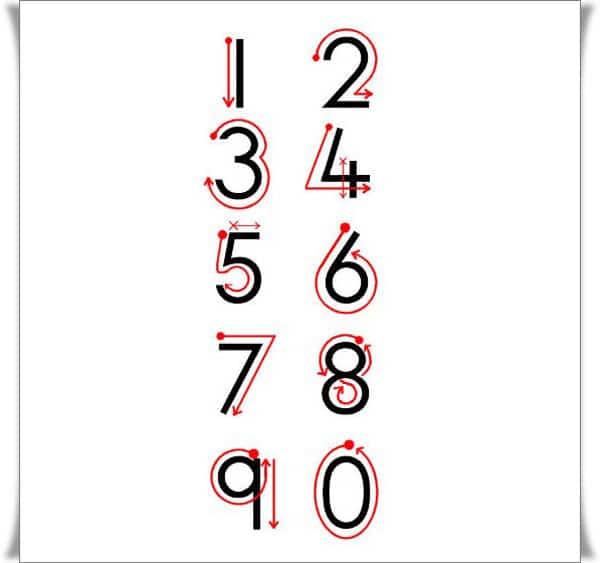 Escribir los números