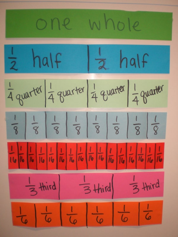 Manualidades para aprender matemática