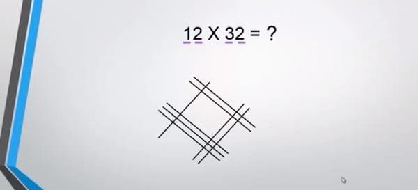 Trucos para multiplicar fácil