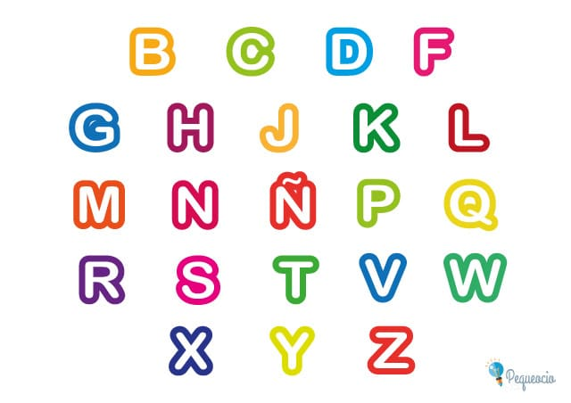 Consonantes del alfabeto