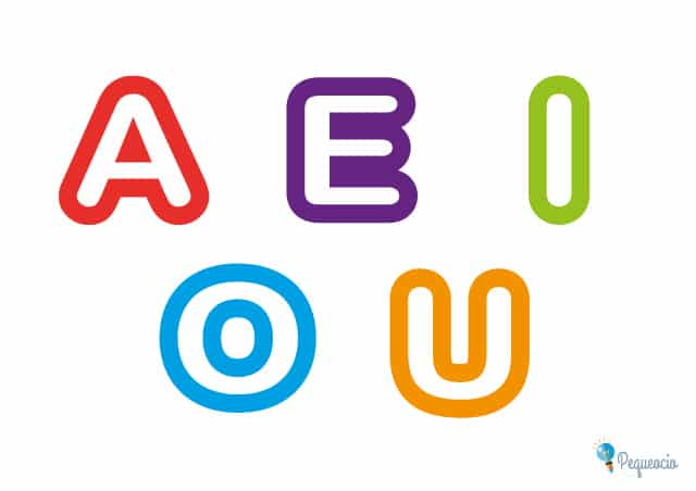 Vocales del abecedario