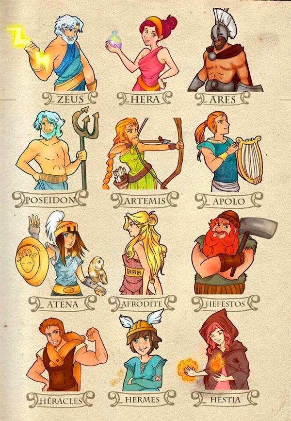dioses griegos mitologia