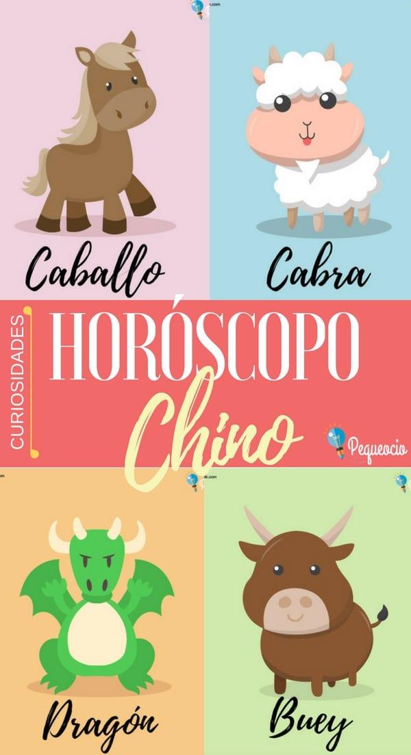 Qué es el horóscopo chino