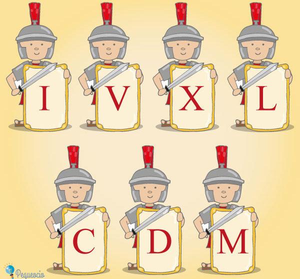 Los Números Romanos Pequeociocom