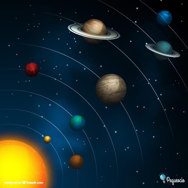 Sistema Solar imágenes para imprimir