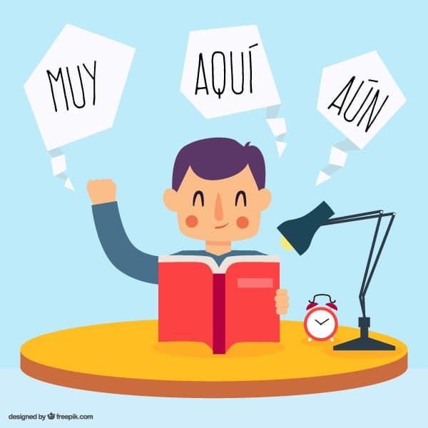 Adverbios Tipos De Adverbios Con Ejemplos Fáciles