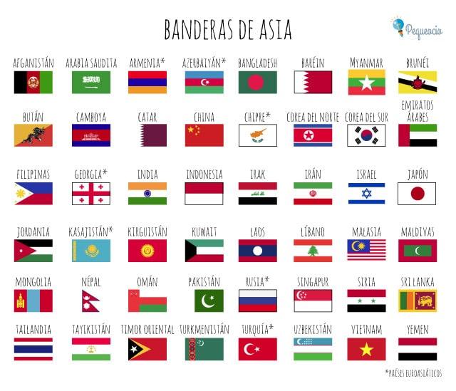 Banderas por continente