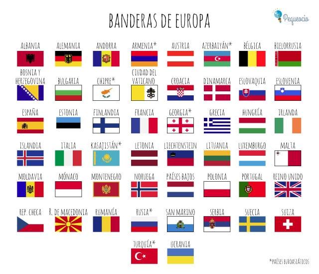 Banderas de los países de Europa
