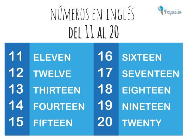 Números en inglés para primaria