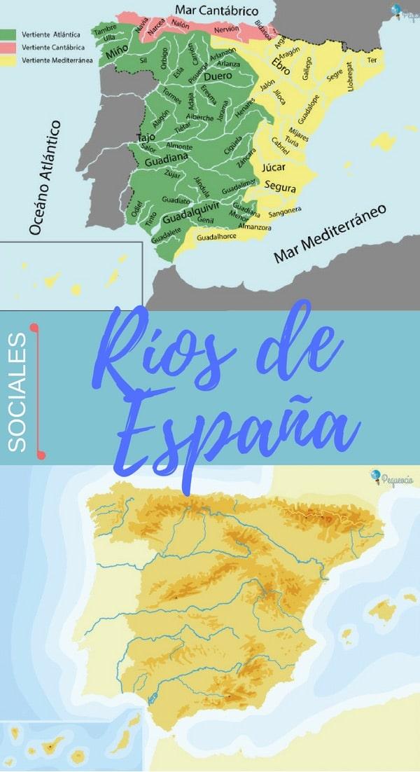 Ríos de España y afluentes