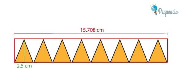 fórmula del área del círculo