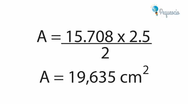 Área del círculo, ¿qué es y cómo se calcula? 1