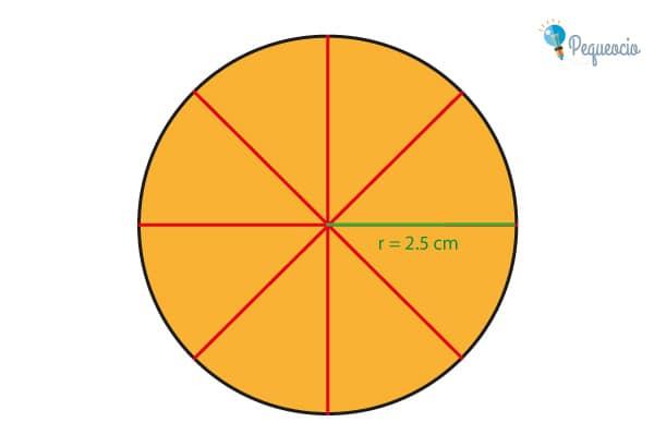 área de un círculo