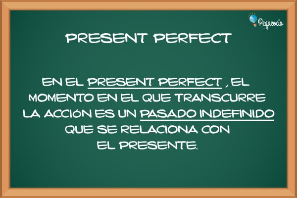 Present perfect inglés