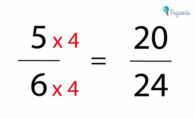 Fracciones fáciles