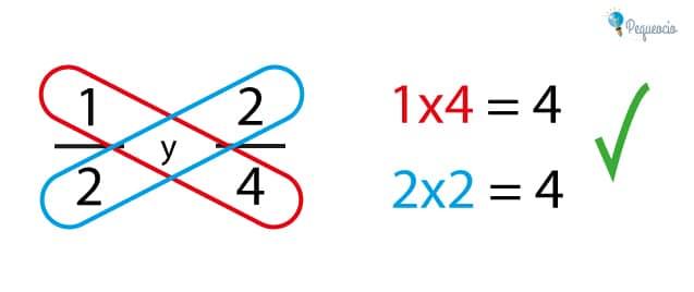 Cómo saber si las fracciones son equivalentes