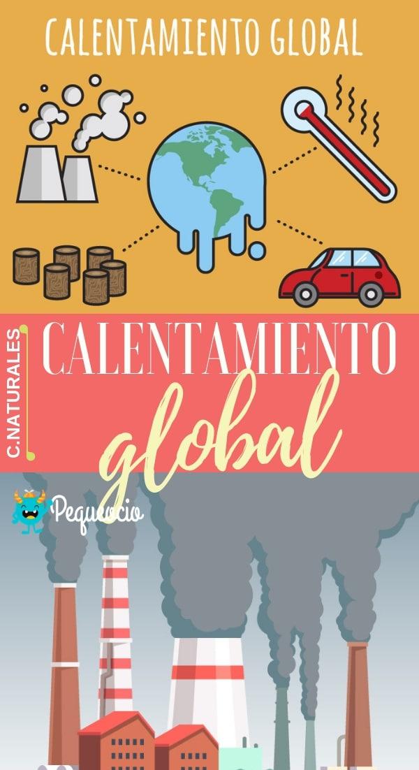 Calentamiento global, causas y consecuencias
