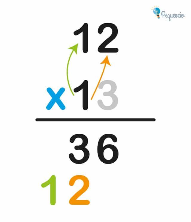 Aprender a multiplicar por 2 cifras