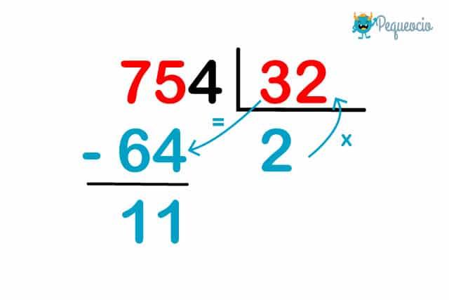Divisiones con 2 cifras