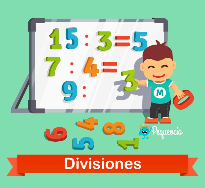 Cómo hacer divisiones
