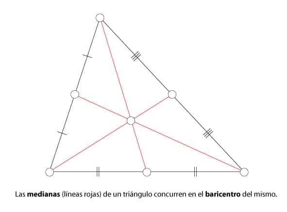 Triángulos propiedades