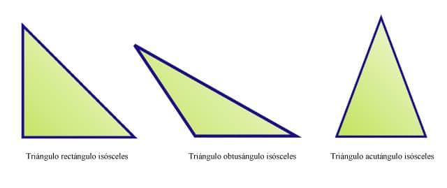 tipos de triángulo isósceles