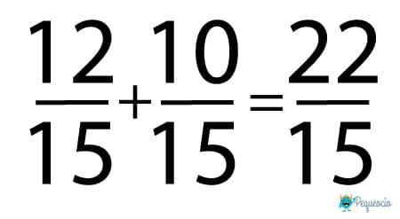 Cómo sumar fracciones