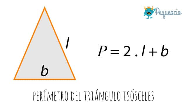 Perímetro triángulo