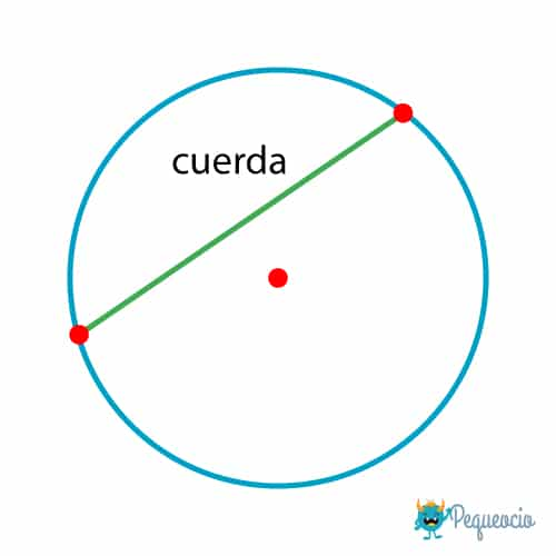círculo y circunferencia