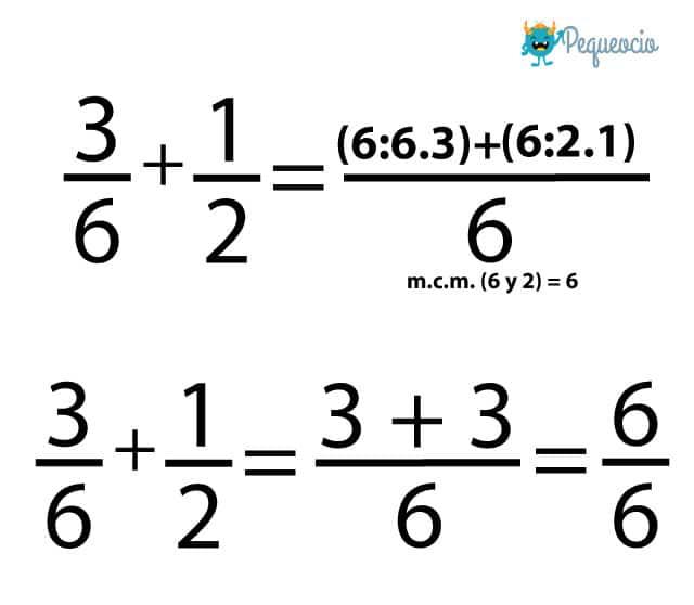 Sumar fracciones con distinto denominador