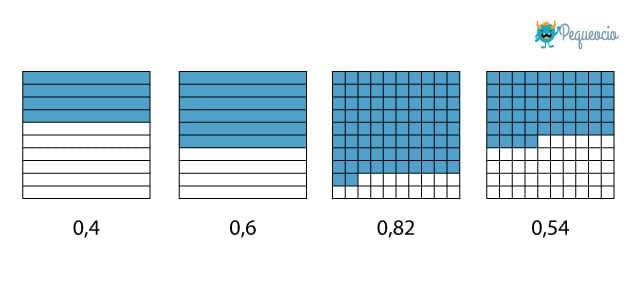 ejemplos de números decimales