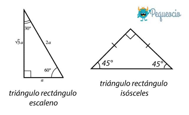 tipos de triángulos rectángulos