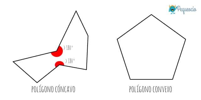 Polígonos definición