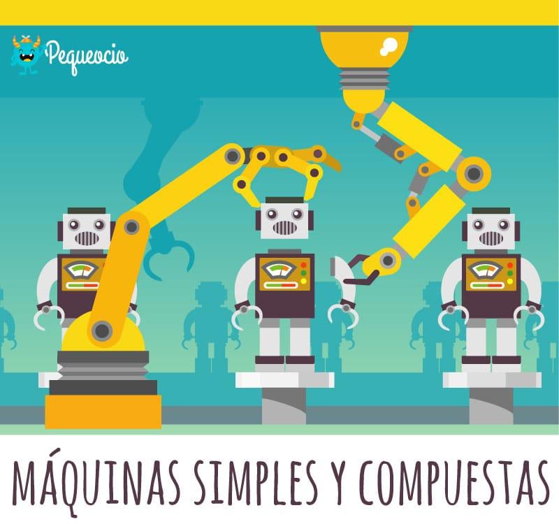 Qué son las máquinas simples y compuestas