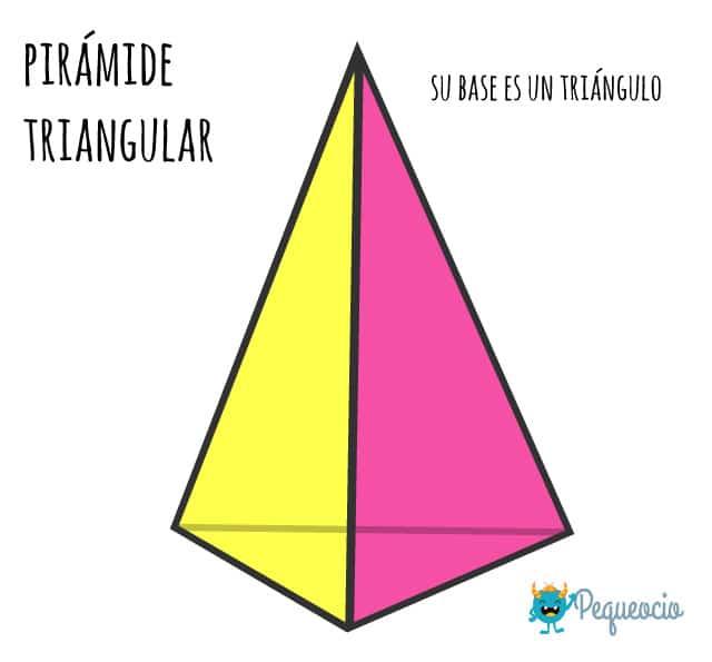 Qué es una pirámide