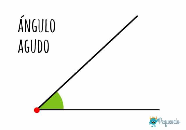 Qué es un ángulo agudo