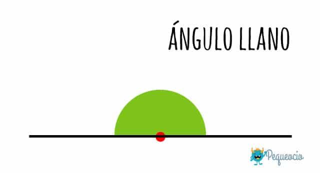 Qué es un ángulo llano