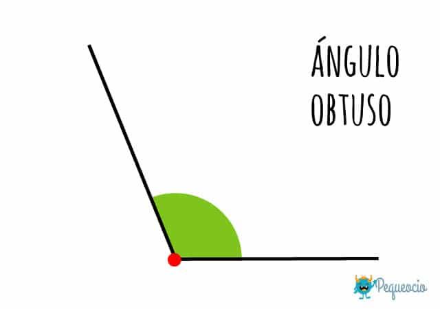 Qué es un ángulo obtuso