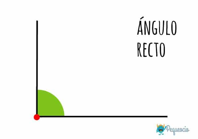 Qué es un ángulo recto